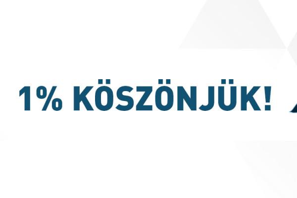 Egy százalékos adófelajánlás: az élen a Mazsihisz!