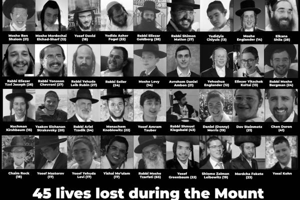 Meron-hegyi tragédia: Magyar nevek az áldozatok között