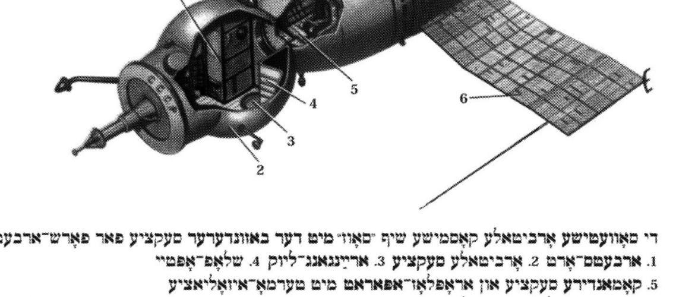 Jiddis kozmosz: milyen volt a szovjet űrprogram zsidó szemszögből?